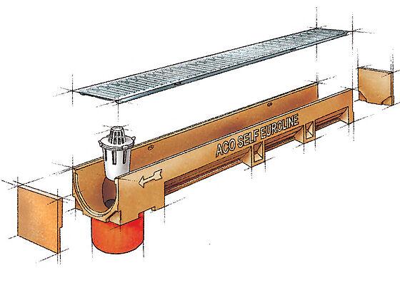 Renne 0,5 meter inkludert galvanisert rist. Klasse A